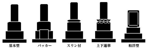 お墓の形 和型